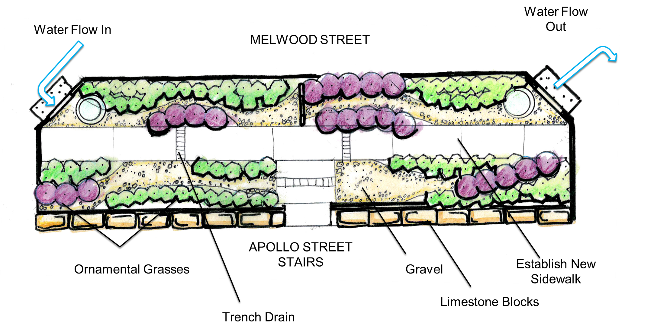 Melwood Avenue at Finland Green Infrastructure Site Design